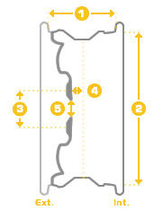 Dimenzije aluminijskih naplataka